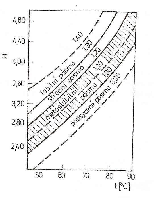Spod Se Wiring Diagram
