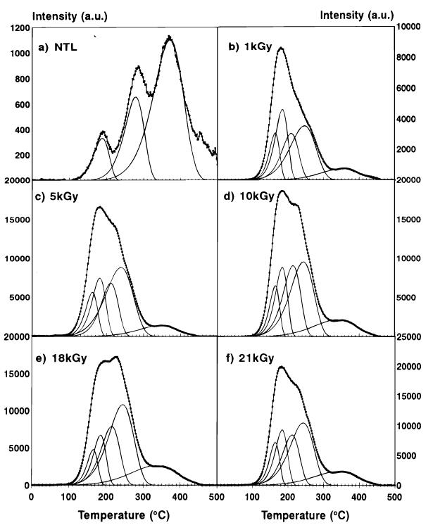Didaktický model elektronové ( protonové ) magnetické rezonance.